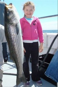 Catching the Big Ones on Black Hawk Party Fishing Boat